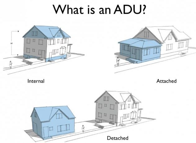 accessory dwelling units (ADUs)