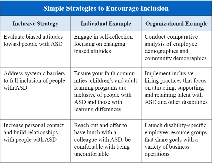 Simple strategies to encourage inclusion